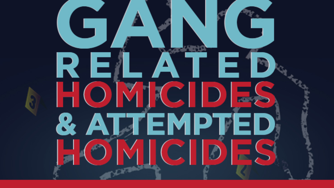 Gang Related Homicides & Attempted Homicides (2015)